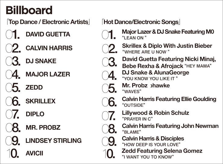 chart_billboard-thum